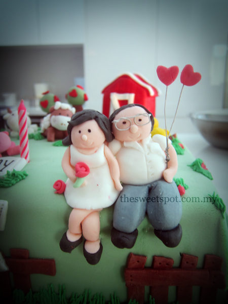 Birthday gift for couple