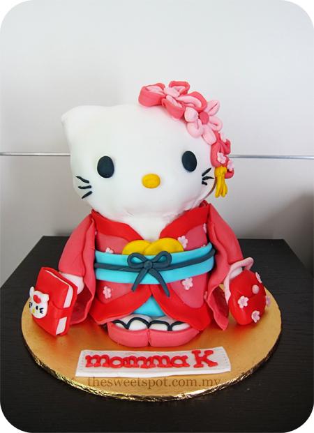 Hello Kitty The Sweet Spot