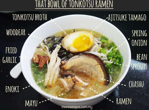 tonkotsu ramen - all condiments